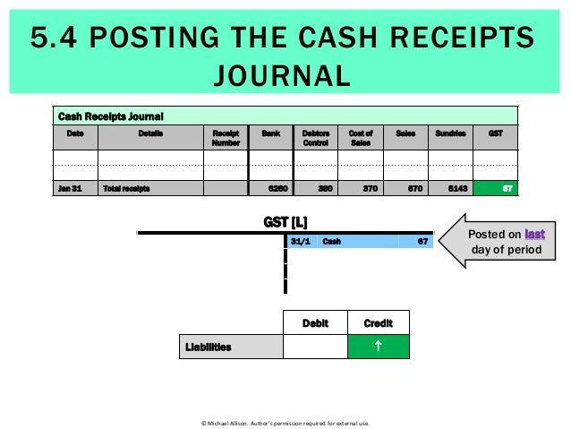 cash recipets