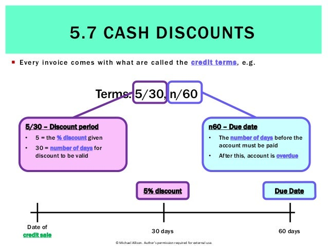 dating and cash discounts View homework help - exam 7 answers from bus 120 at illinois central match the following terms with their definitions 1 cash discount 2 fob destination 3 chain discount 4.