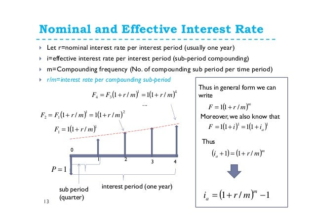 ... formulas use the effective interest rate; 13. Nominal ...