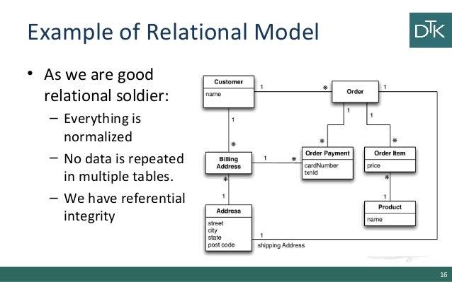 5 Data Modeling for NoSQL 1/2