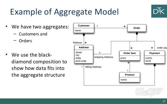 5 Data Modeling For Nosql 12