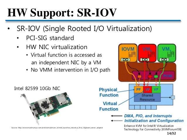 5  IO virtualization