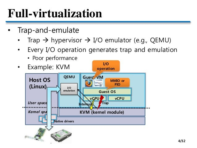 5  io virtualization