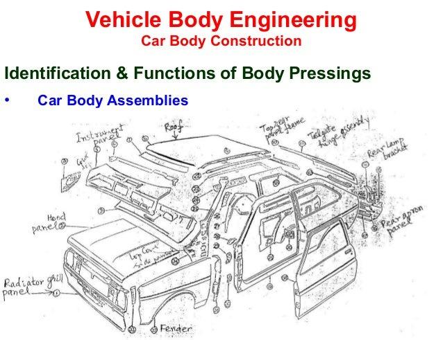 vehicle body engineering car body construction 3 638?cb=1429932634 vehicle body engineering car body construction car body diagram at readyjetset.co