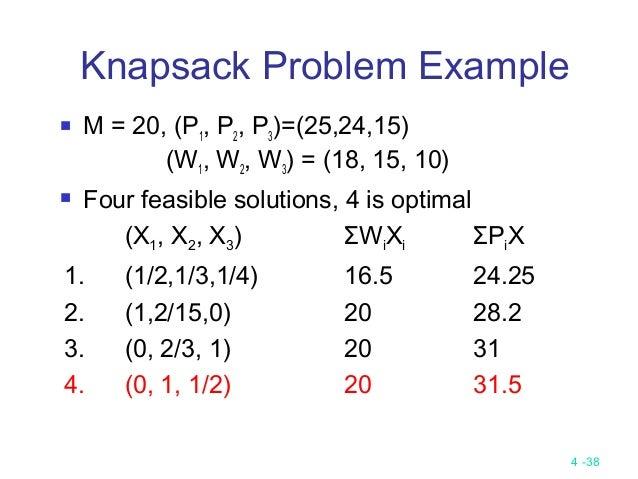 Greedy knapsack problem by y achchuthan.