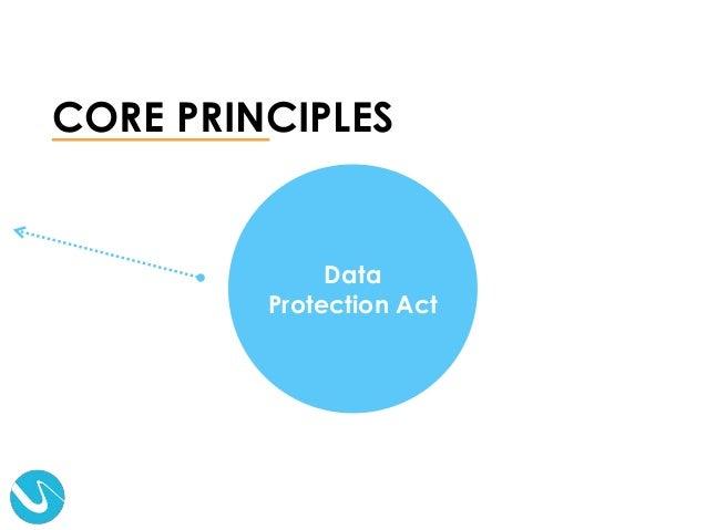 Data Protection Act CORE PRINCIPLES