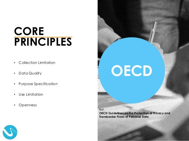 OECD CORE PRINCIPLES • Collection Limitation • Data Quality • Purpose Specification • Use Limitation • Openness Ref: OECD ...