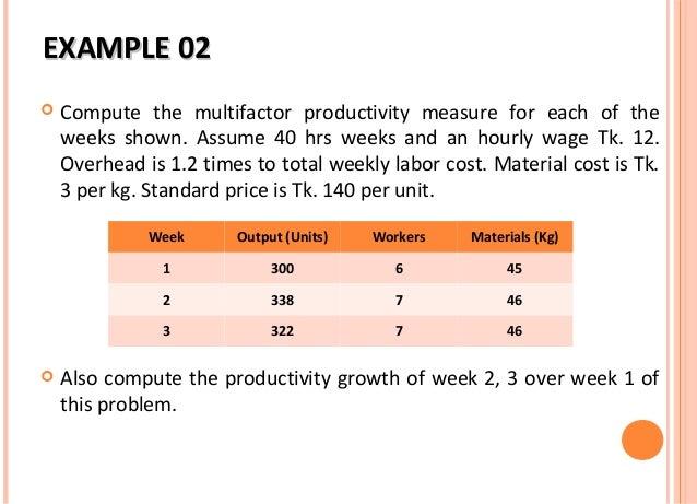5. productivity
