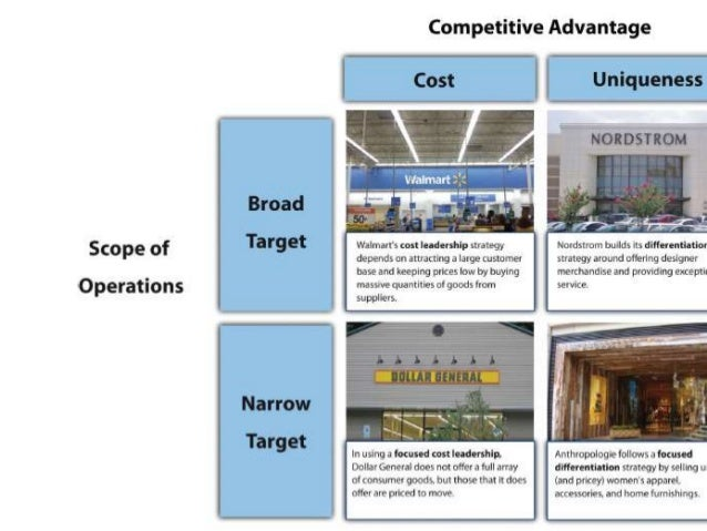 focused differentiation strategy company examples