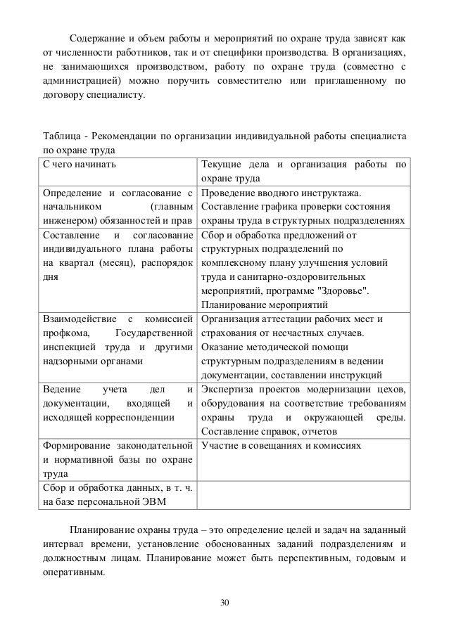 Инструкции по охрана труда на производстве