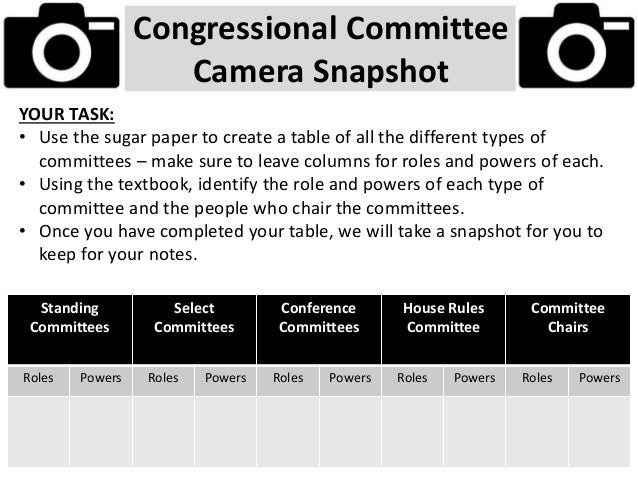 How important are Congressional Committees (Student version)