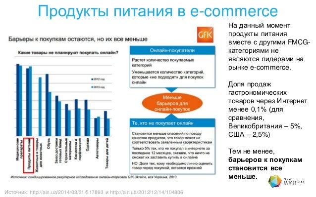 Продукты питания в e-commerce Источник: http://ain.ua/2014/03/31/517893 и http://ain.ua/2012/12/14/104806 На данный момент...