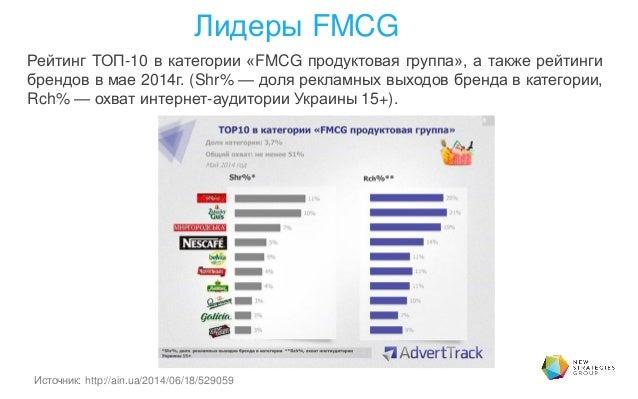 Лидеры FMCG Рейтинг ТОП-10 в категории «FMCG продуктовая группа», а также рейтинги брендов в мае 2014г. (Shr% — доля рекла...