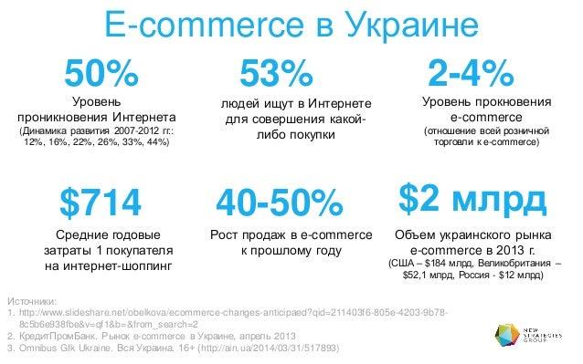 E-commerce в Украине Источники: 1. http://www.slideshare.net/obelkova/ecommerce-changes-anticipaed?qid=211403f6-805e-4203-...