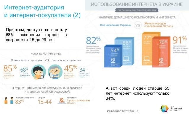 Интернет-аудитория и интернет-покупатели (2) При этом, доступ в сеть есть у 68% населения страны в возрасте от 15 до 29 ле...