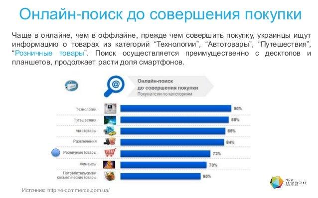 Онлайн-поиск до совершения покупки Чаще в онлайне, чем в оффлайне, прежде чем совершить покупку, украинцы ищут информацию ...