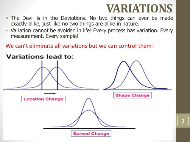 5  spc control charts
