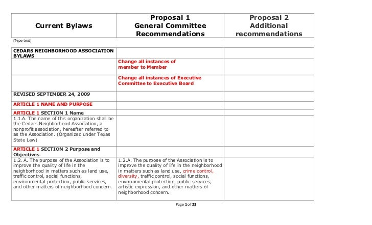 CEDARS NEIGHBORHOOD ASSOCIATION BYLAWS Change all instances ofmember to MemberChange all instances of Executive Committee ...