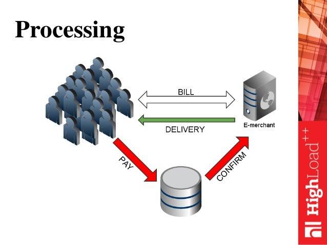 Распределенный blockchain процессинг / Алексей Трошичев (QiWi, Rakuten) Slide 3