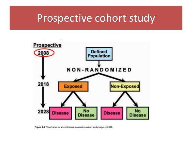 Pediatric HIV/AIDS Cohort Study (PHACS)   NICHD - Eunice ...