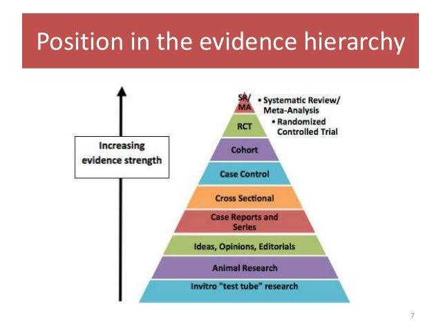 5 Cohort Studies