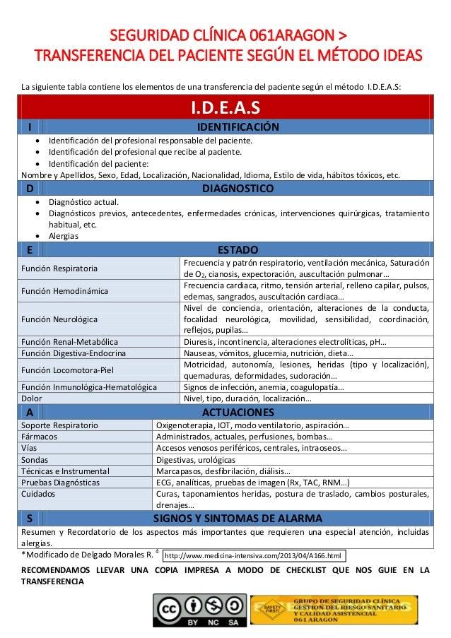 SEGURIDAD CLÍNICA 061ARAGON > TRANSFERENCIA DEL PACIENTE SEGÚN EL MÉTODO IDEAS La siguiente tabla contiene los elementos d...