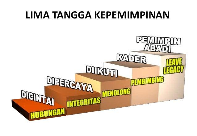 Hasil gambar untuk pemimpin teladan