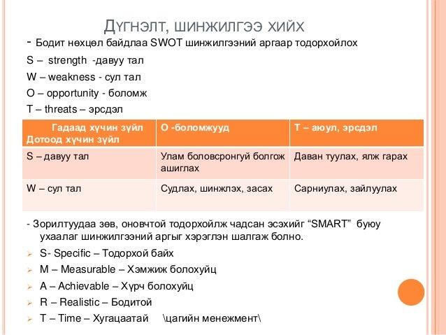 ДҮГНЭЛТ, ШИНЖИЛГЭЭ ХИЙХ - Бодит нөхцөл байдлаа SWOT шинжилгээний аргаар тодорхойлох S – strength -давуу тал W – weakness -...
