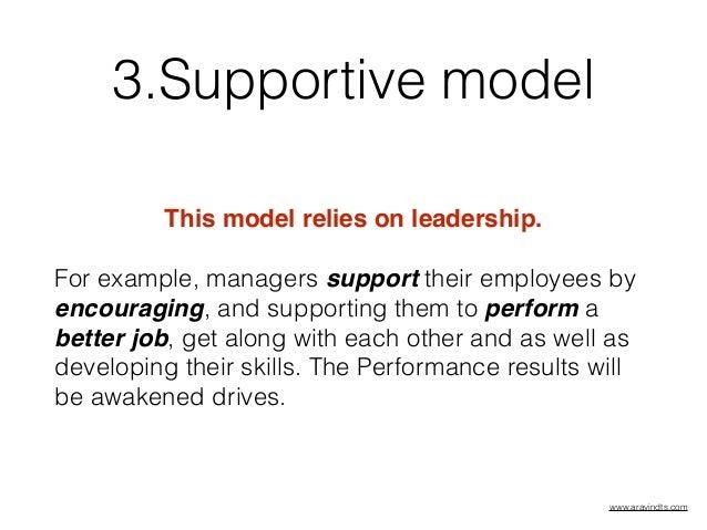 organisational behaviour models Organisational behaviour by steven l mc shane mary ann von glinow radha r  chapter one understanding organizational behaviour  and models from psychology.