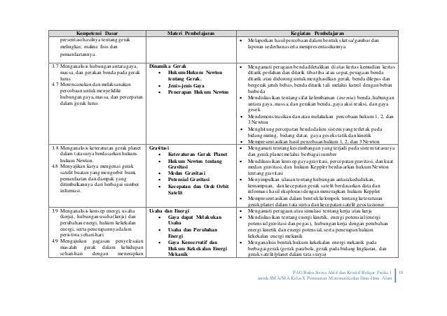 PAG Buku Siswa Aktif dan Kreatif Belajar Fisika 1 untuk SMA/MA Kelas X Peminatan Matematikadan Ilmu-Ilmu Alam 19 Kompetens...
