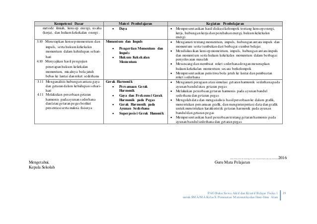 PAG Buku Siswa Aktif dan Kreatif Belajar Fisika 1 untuk SMA/MA Kelas X Peminatan Matematikadan Ilmu-Ilmu Alam 20 _________...