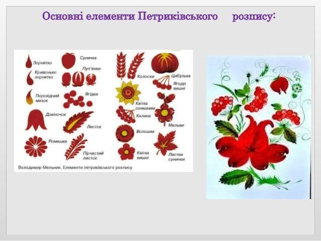 Основні елементи Петриківського розпису: