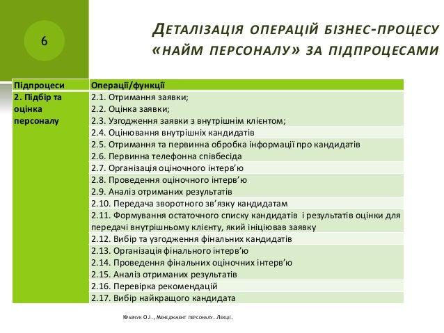 Менеджмент персоналу тестові завдання з відповідями