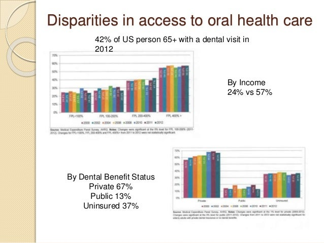 disparities in access to health care Members of minority racial/ethnic groups in the united states are more likely to be poor and medically underserved (that is, to have little or no access to effective health care) than whites, and limited access to quality health care is a major contributor to disparities.