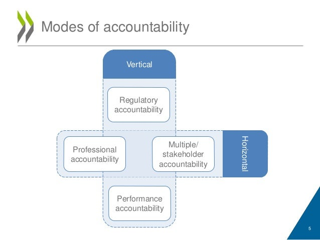 Accountability Legitimacy
