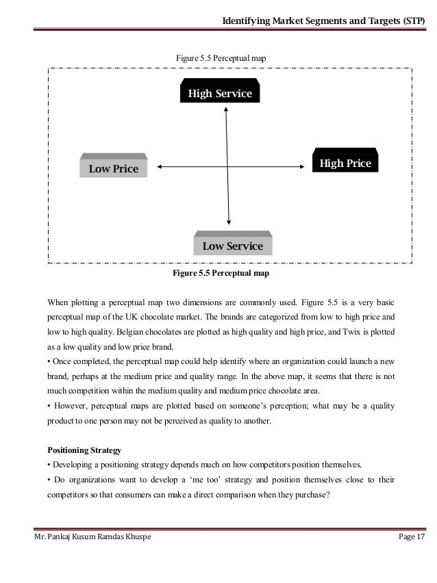 milo positioning and perceptual map Drawn by using simple statistical analysis, a price-benefit positioning map  provides  contrary to the popular perception that battery life and the clarity of  sound.