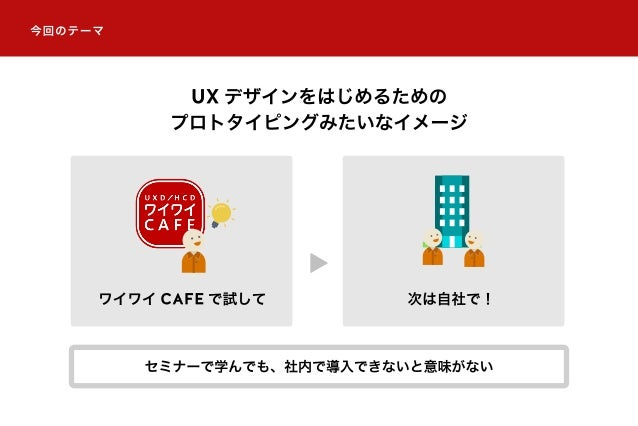 ワイワイ CAFE で試して 次は自社で! 今回のテーマ UX デザインをはじめるための プロトタイピングみたいなイメージ セミナーで学んでも、社内で導入できないと意味がない