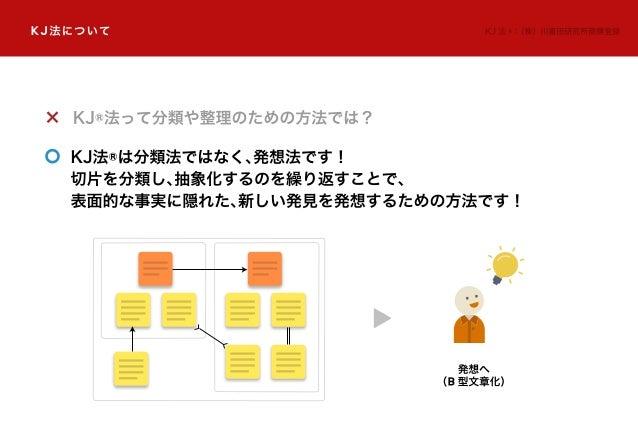 KJ法について KJ 法 ®:(株)川喜田研究所商標登録 KJ®法って分類や整理のための方法では? KJ法®は分類法ではなく、発想法です! 切片を分類し、抽象化するのを繰り返すことで、 表面的な事実に隠れた、新しい発見を発想するための方法です!...