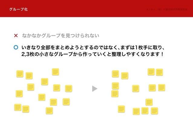なかなかグループを見つけられない いきなり全部をまとめようとするのではなく、まずは1枚手に取り、 2,3枚の小さなグループから作っていくと整理しやすくなります! グループ化 KJ 法 ®:(株)川喜田研究所商標登録