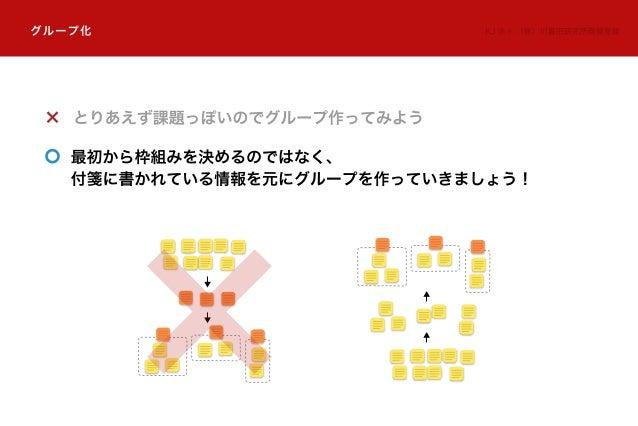 グループ化 KJ 法 ®:(株)川喜田研究所商標登録 とりあえず課題っぽいのでグループ作ってみよう 最初から枠組みを決めるのではなく、 付箋に書かれている情報を元にグループを作っていきましょう!