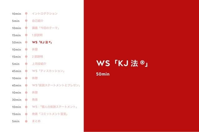 WS「KJ 法 ®」 50min イントロダクション 自己紹介 講義「今回のテーマ」 1 部説明 WS「KJ 法 ®」 休憩 2 部説明 上司役紹介 WS「ディスカッション」 休憩 WS「仮説ステートメントとプレゼン」 休憩 発表 WS:「個人...