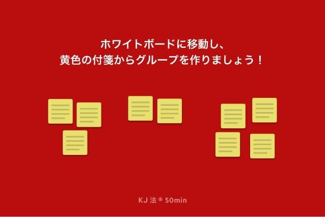 KJ 法 ® 50min ホワイトボードに移動し、 黄色の付箋からグループを作りましょう!