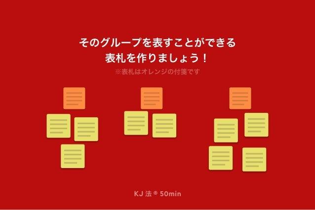 そのグループを表すことができる 表札を作りましょう! ※表札はオレンジの付箋です KJ 法 ® 50min