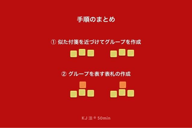 手順のまとめ ① 似た付箋を近づけてグループを作成 ② グループを表す表札の作成 KJ 法 ® 50min