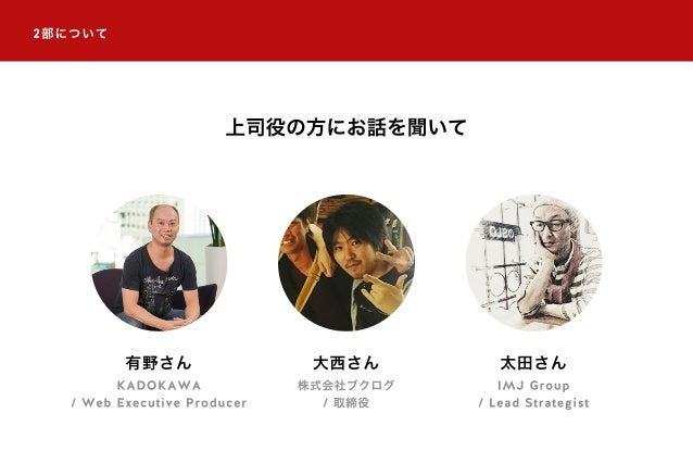 有野さん KADOKAWA / Web Executive Producer 大西さん 株式会社ブクログ / 取締役 太田さん IMJ Group / Lead Strategist 上司役の方にお話を聞いて 2部について