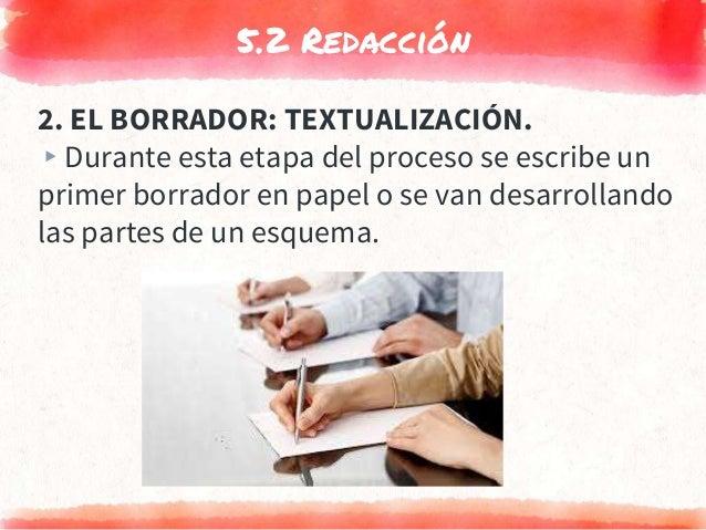 5.2 Redacción 2. EL BORRADOR: TEXTUALIZACIÓN. ▸Durante esta etapa del proceso se escribe un primer borrador en papel o se ...