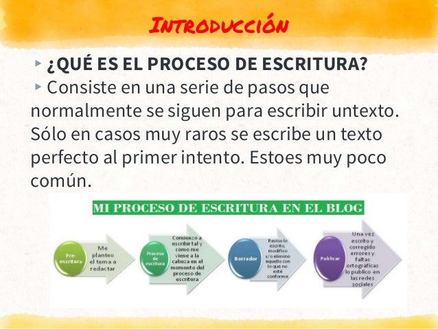 Introducción ▸¿QUÉ ES EL PROCESO DE ESCRITURA? ▸Consiste en una serie de pasos que normalmente se siguen para escribir unt...