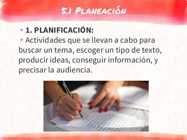 5.1 Planeación ▸1. PLANIFICACIÓN: ▸Actividades que se llevan a cabo para buscar un tema, escoger un tipo de texto, produci...