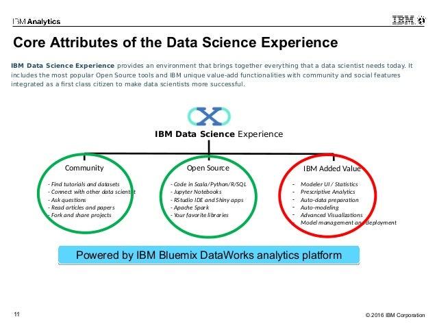 ETL solutions for IBM DB2 Universal Database