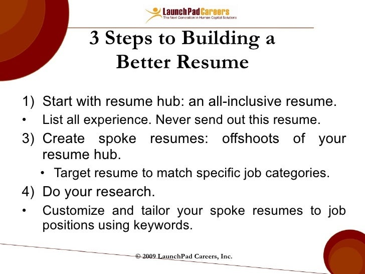 Captivating Build A Better Resume © 2009 LaunchPad Careers, Inc. 25. 3 Steps ...